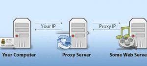 Vekil Sunucu (Proxy Server) Nedir?