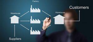 SCM (Supply Chain Management) Nedir?